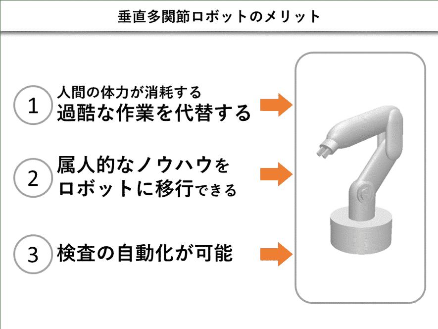 垂直多関節ロボットのメリット