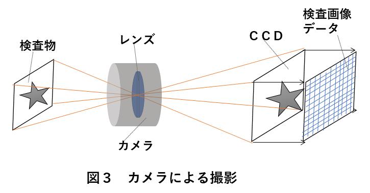 レンズ検査装置 図3