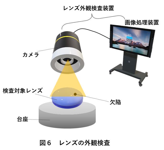 レンズ検査装置 図6