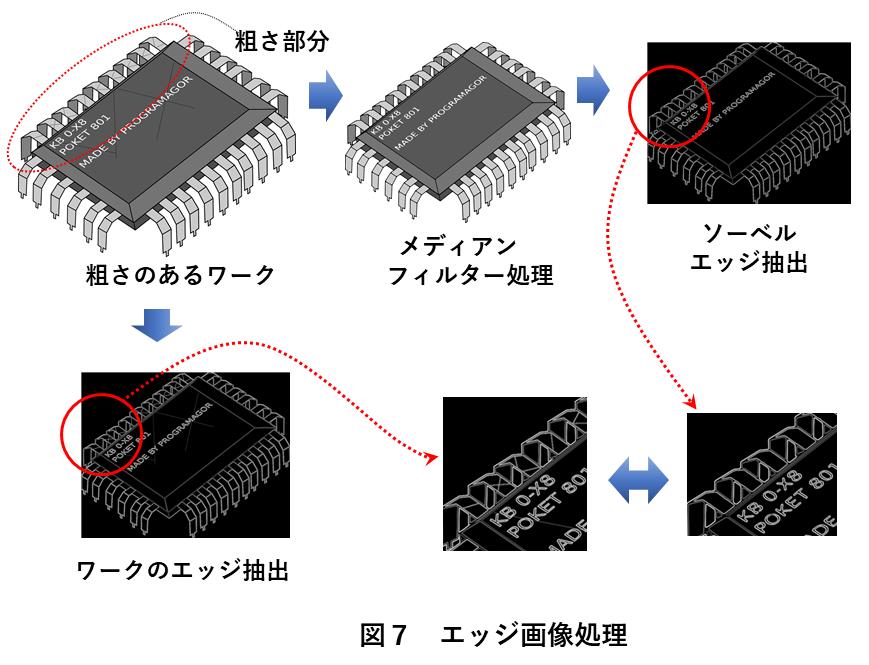 画像処理エッジ検出 図7