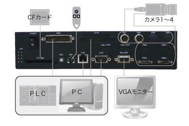 画像処理装置 デクシス