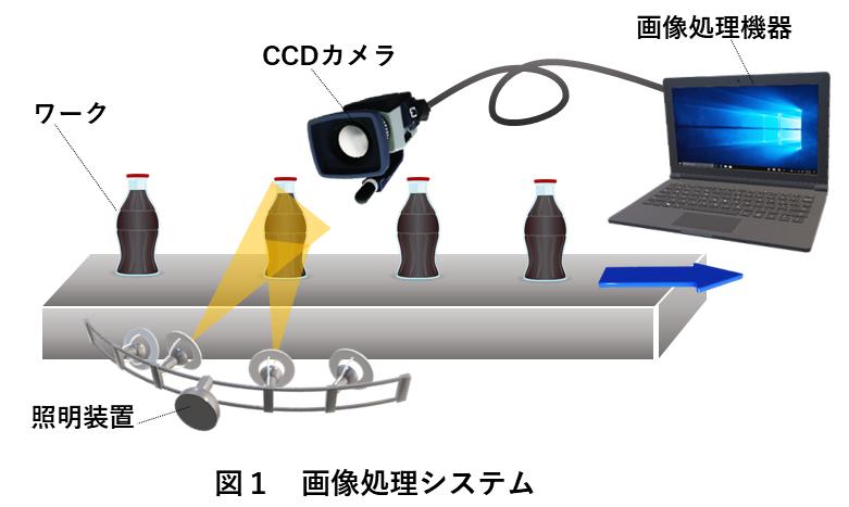 画像処理方法 図1