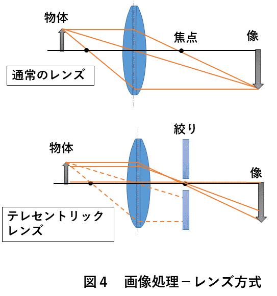 画像処理装置 図4