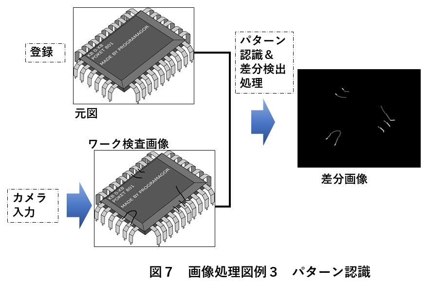 画像処理方法 図7