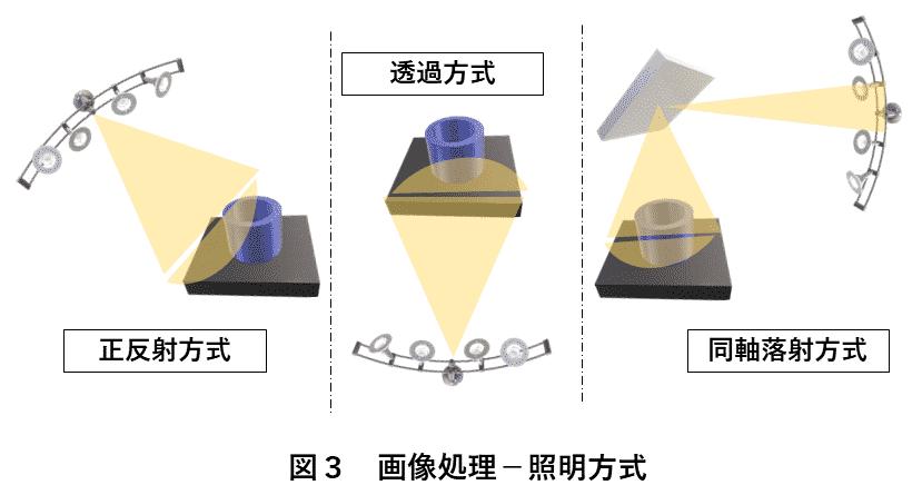 画像処理装置 図3