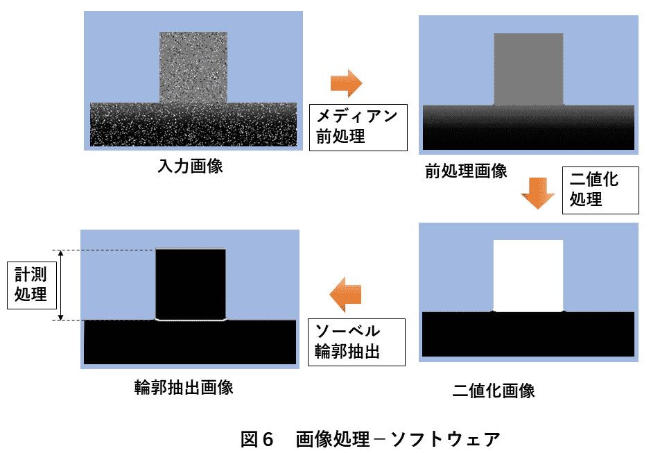 画像処理装置 図6