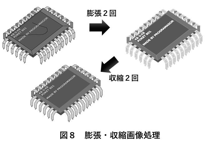 画像処理方法 図8