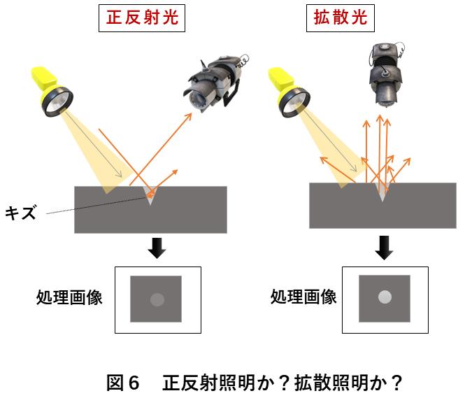 画像処理照明 図6