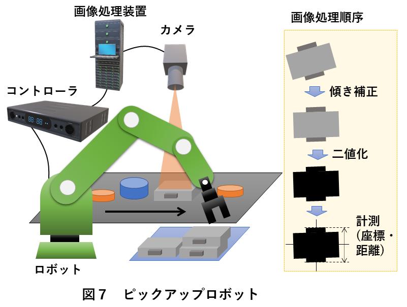 画像処理位置検出 図7