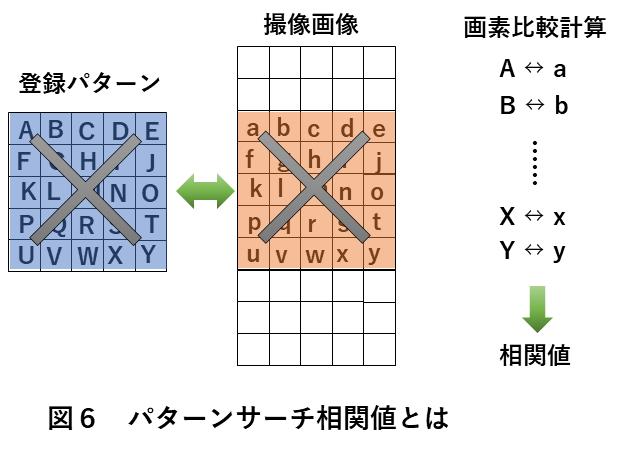 画像処理位置検出 図6