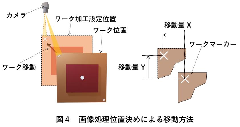 画像処理位置検出 図4