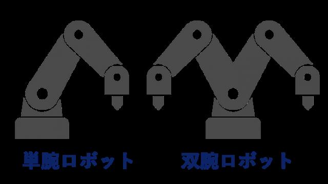 双腕ロボットと単腕ロボット