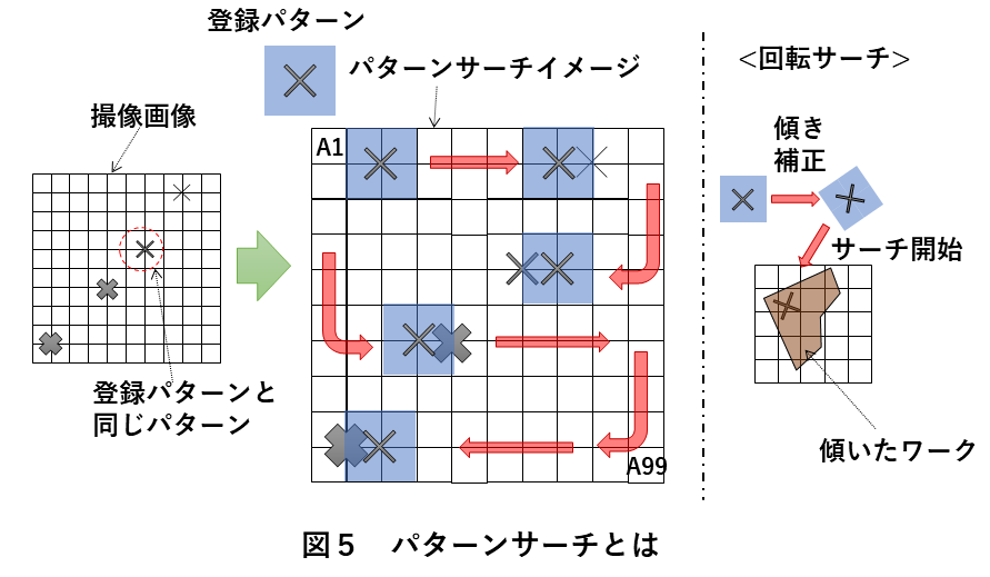 画像処理位置検出 図5