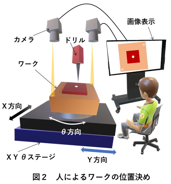 画像処理位置検出 図2