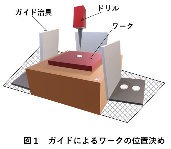 画像処理位置検出 図1