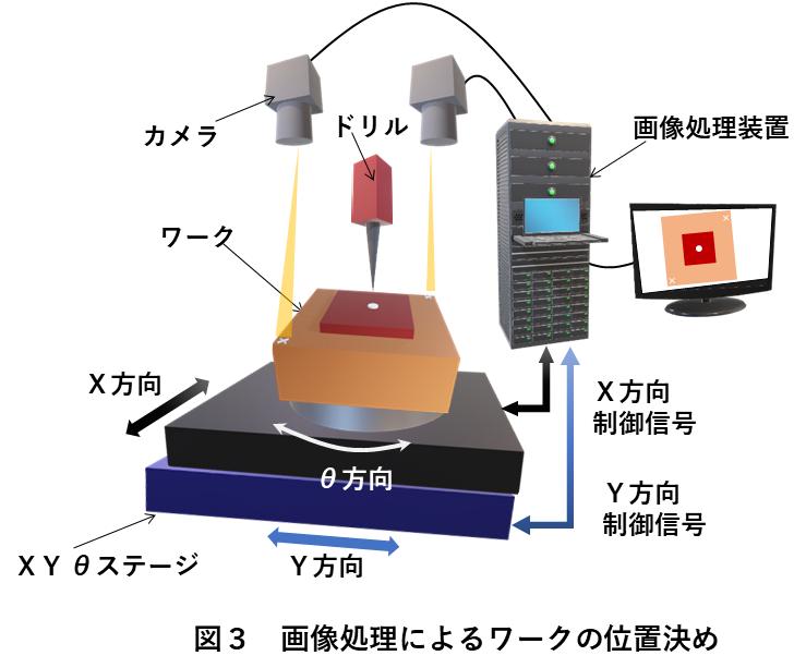 画像処理位置検出 図3
