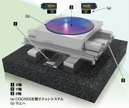 画像処理位置検出 三菱電機