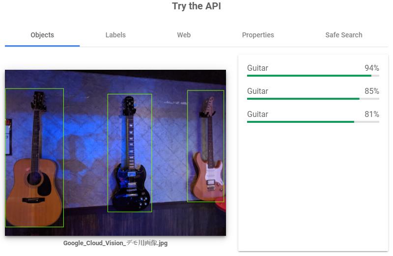 三本のギターの位置と、それが「ギター」であるという名称が表示された画像